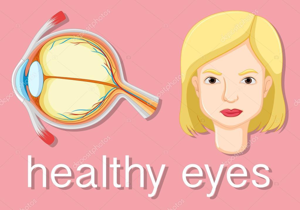 Diagrama que muestra la enfermedad en el ojo humano — Vector de ...