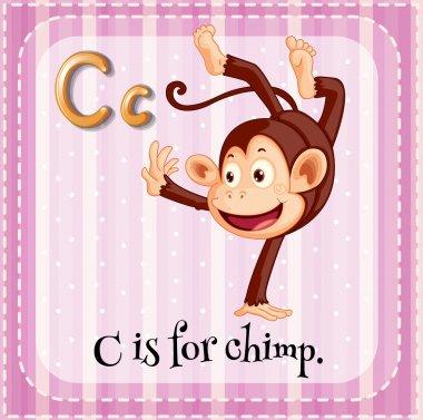 Letter C