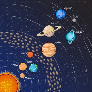 Astronomy planet illustration