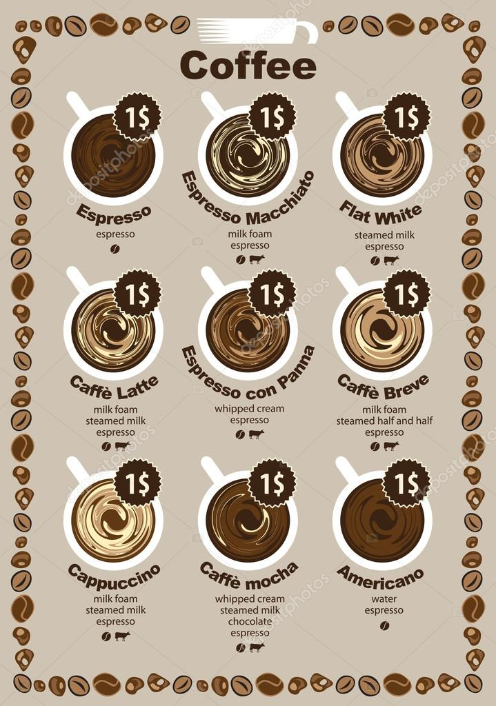 Types Of Wine Bottles Infographic: Different Types Of Coffee Price