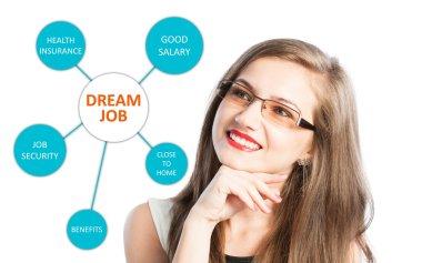 Dream job with benefits list