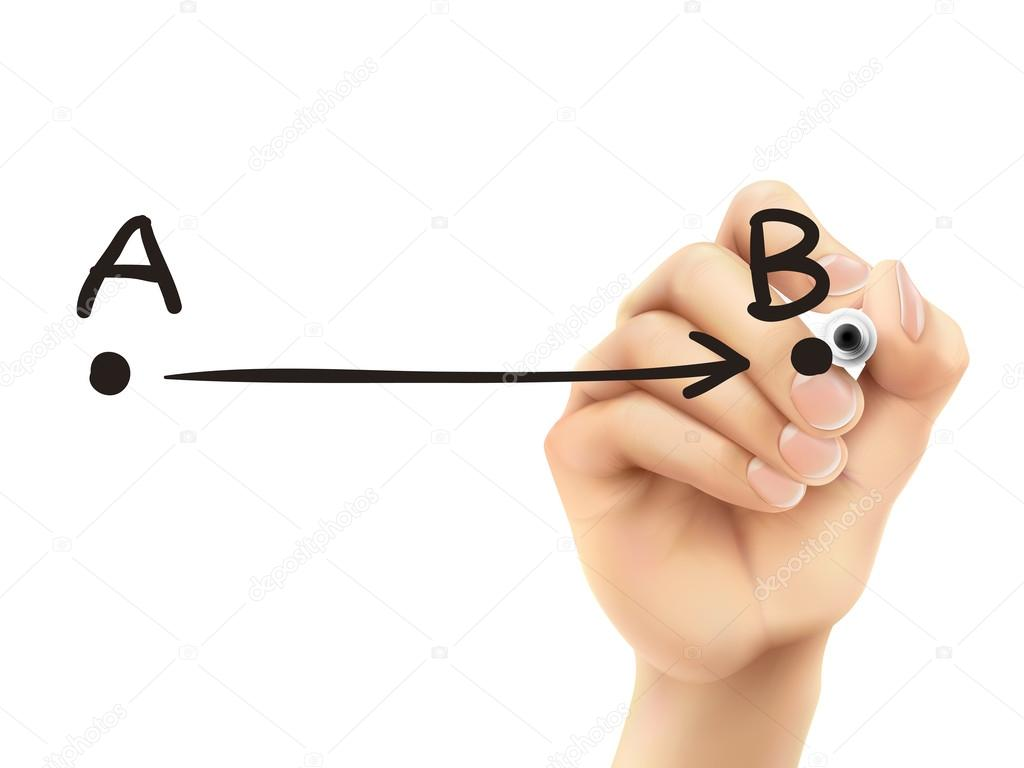 point A to B drawn by 3d hand
