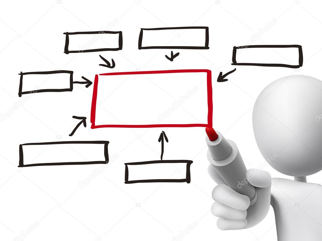 Blank flow chart drawn by 3d man stock vector kchungtw 58844409 blank flow chart drawn by 3d man over transparent board vector by kchungtw ccuart Gallery