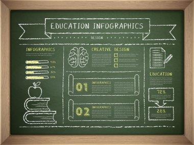 education infographics on wooden frame blackboard