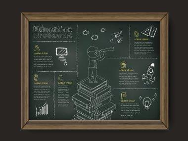 lovely education infographics wooden framed blackboard