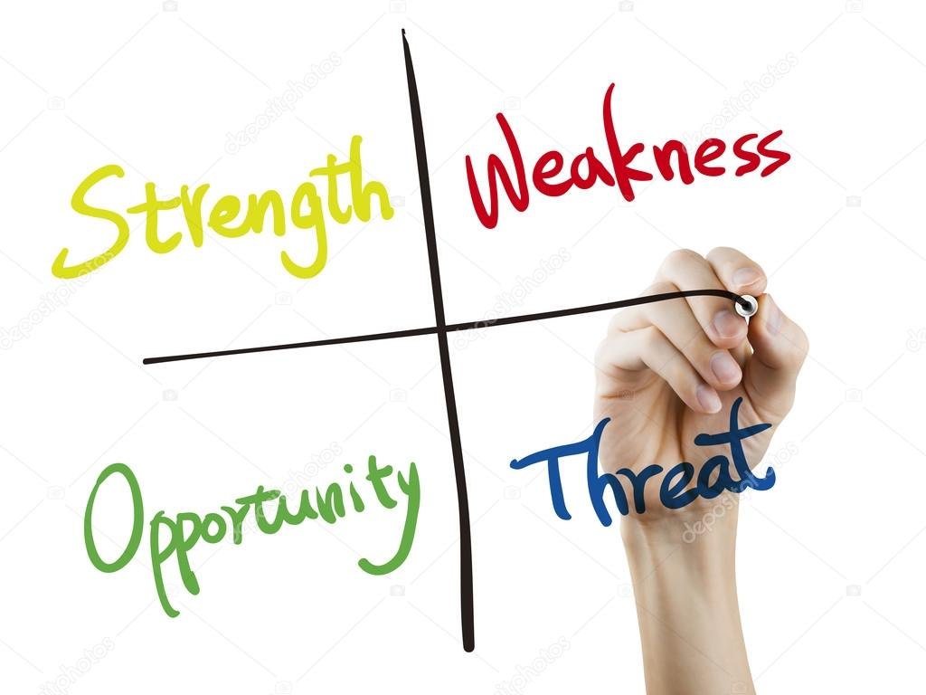 Swot analysis diagram written by hand stock photo kchungtw 70241377 swot analysis diagram written by hand stock photo ccuart Image collections