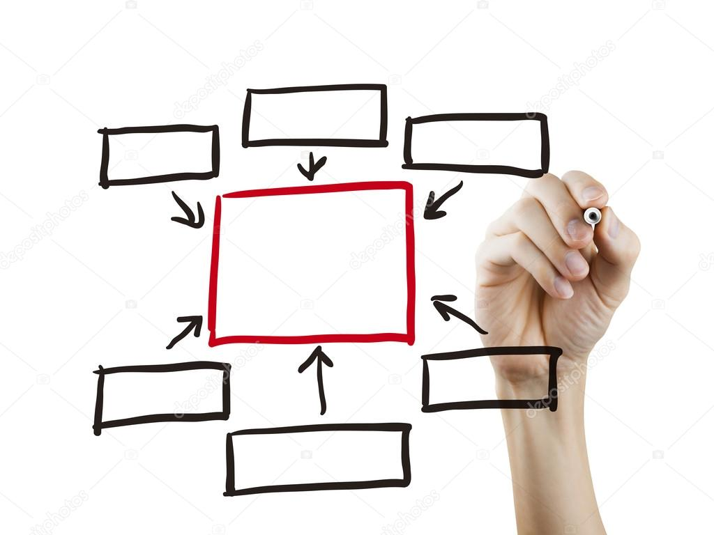 blank flow chart drawn by hand Stock Photo kchungtw 70242025