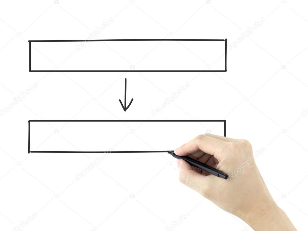 Blank flow chart drawn by mans hand stock photo kchungtw blank flow chart drawn by mans hand isolated on white background photo by kchungtw nvjuhfo Gallery