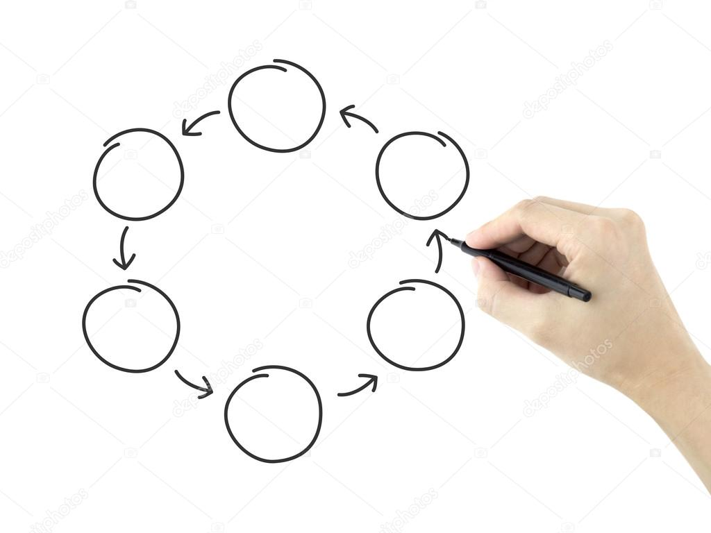 blank cycle diagram drawn by man's hand isolated on white background —  photo by kchungtw