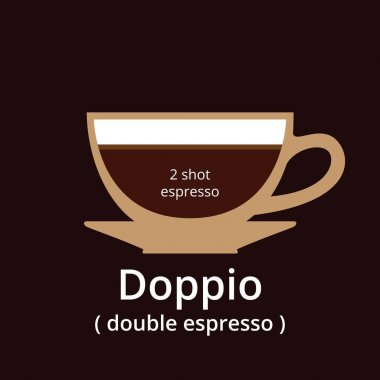 Doppio coffee drink composition vector info graphic.Coffee double espresso hot drink cafe menu information, Vector stock illustration.