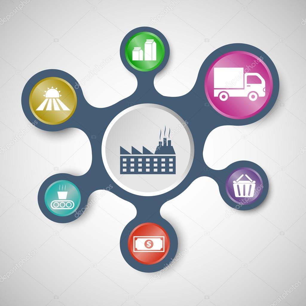 Supply Chain Infografik Vorlagen mit angeschlossenen metaballs ...