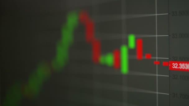 Animated stock chart on the computer display