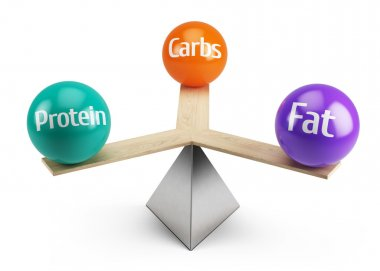 good balanced diet concept - fats carbs and protein - 3d render