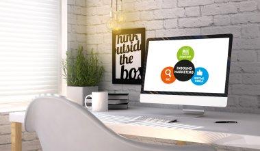 Computer generated with Inbound marketing scheme