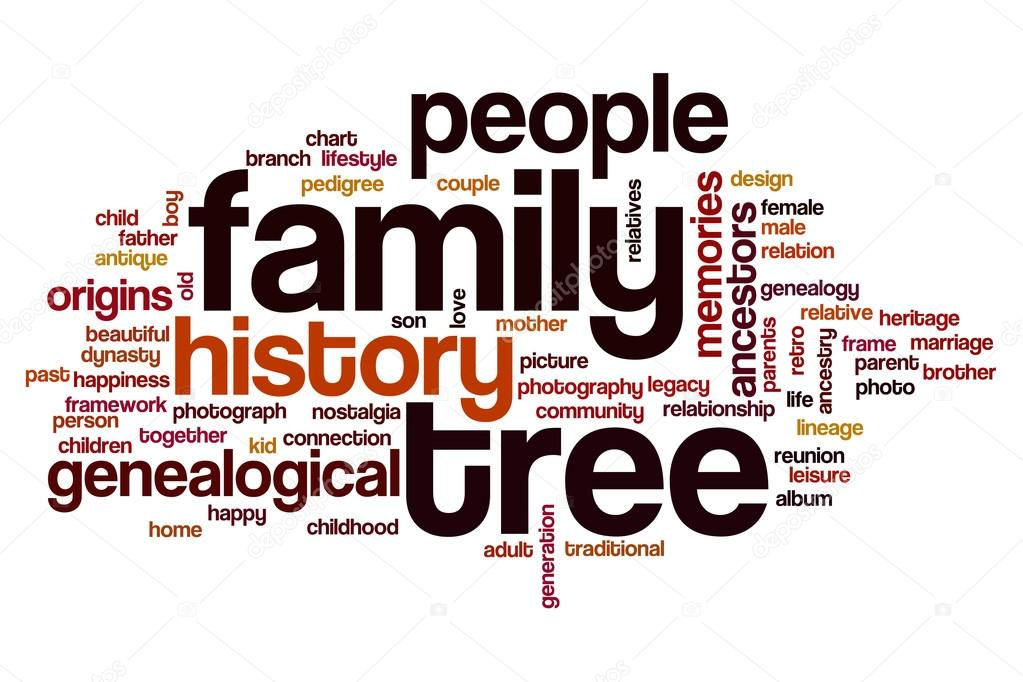 family tree word cloud stock photo ibreakstock 121301626