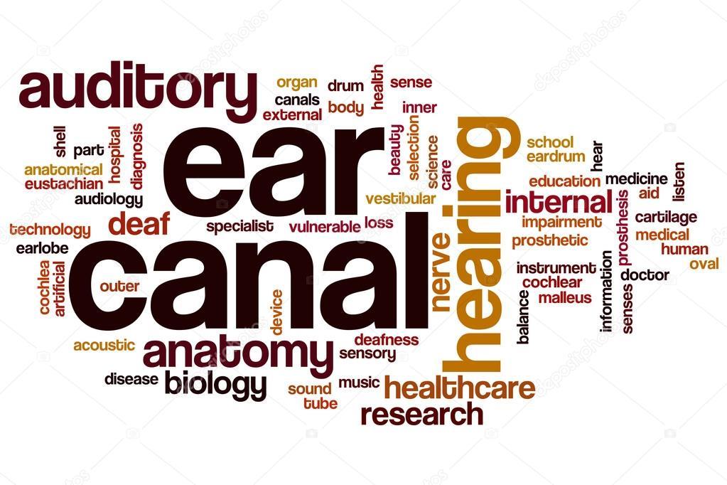 Nube de word de conducto auditivo — Fotos de Stock © ibreakstock ...
