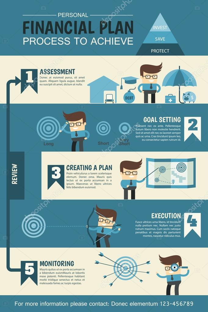 Personal financial planning infographic
