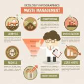 Fényképek Hulladékgazdálkodás infographics