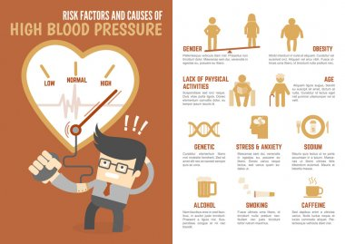 risk factors and causes of blood pressure