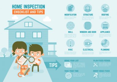 home inspection checklist and tips