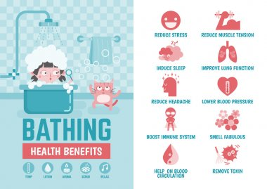 infographic about bathing health benefits