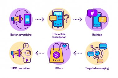 SMM promotion service outline concept. Pictograms for web page, mobile app, promo icon