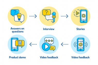 Video content outline concept. Pictograms for web page, mobile app, promo icon