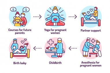 Childbirth outline concept. Pictograms for web page, mobile app, promo. icon