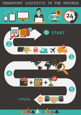 Logistics infographic elements. Transport logistics in the process.