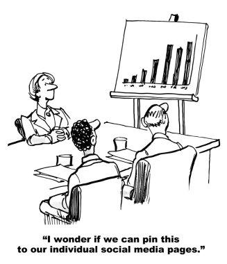 Pin to Social Media