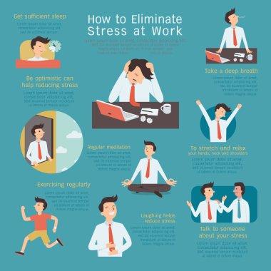 Reducing stress