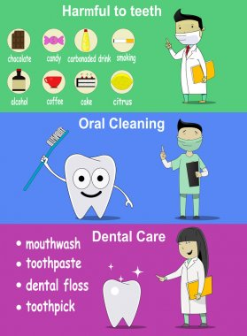 dental banners on hygiene.
