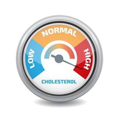 Cholesterol Meter design