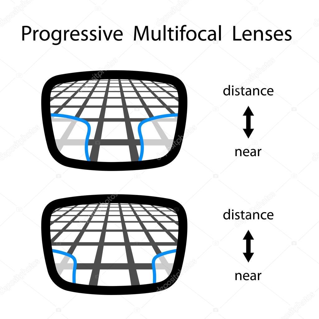 9da77e24e4eb7 lentes de óculos multifocal progressiva — Vetor de Stock ...