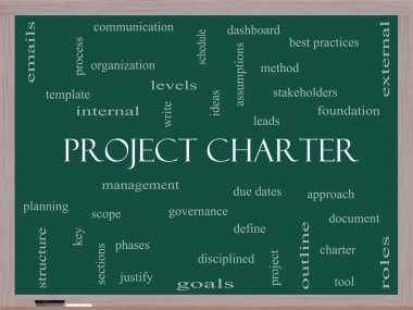 Project Charter Word Cloud Concept on a Blackboard
