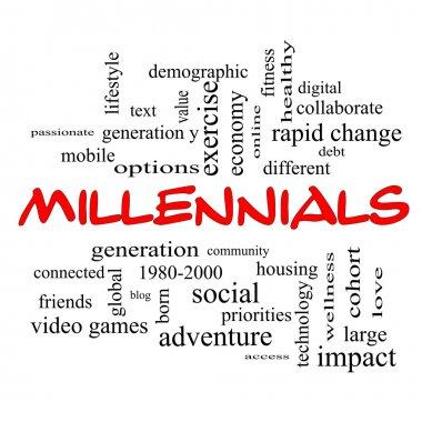 Millennials Word Cloud Concept in red caps