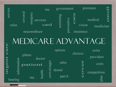 Medicare Advantage Word Cloud Concept on a Blackboard with great terms such as premium, enroll, plan and more. stock vector