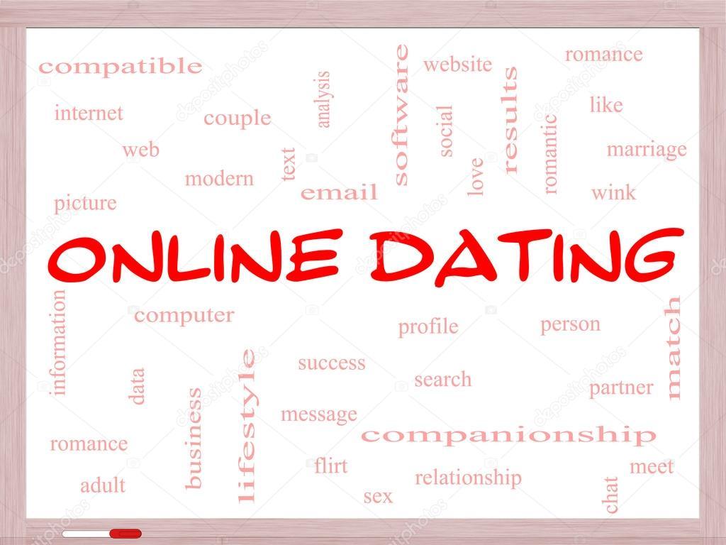 dating websites barcelona
