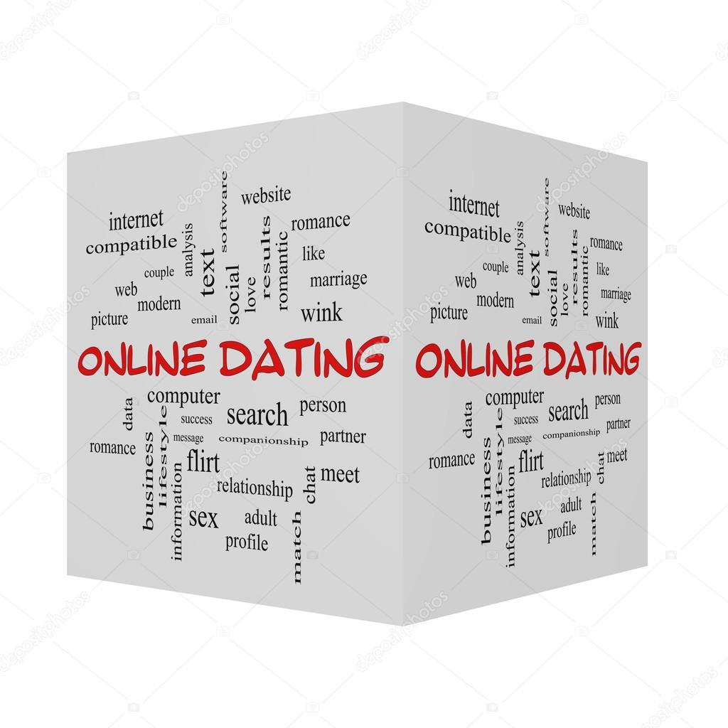 Moderne dating termen