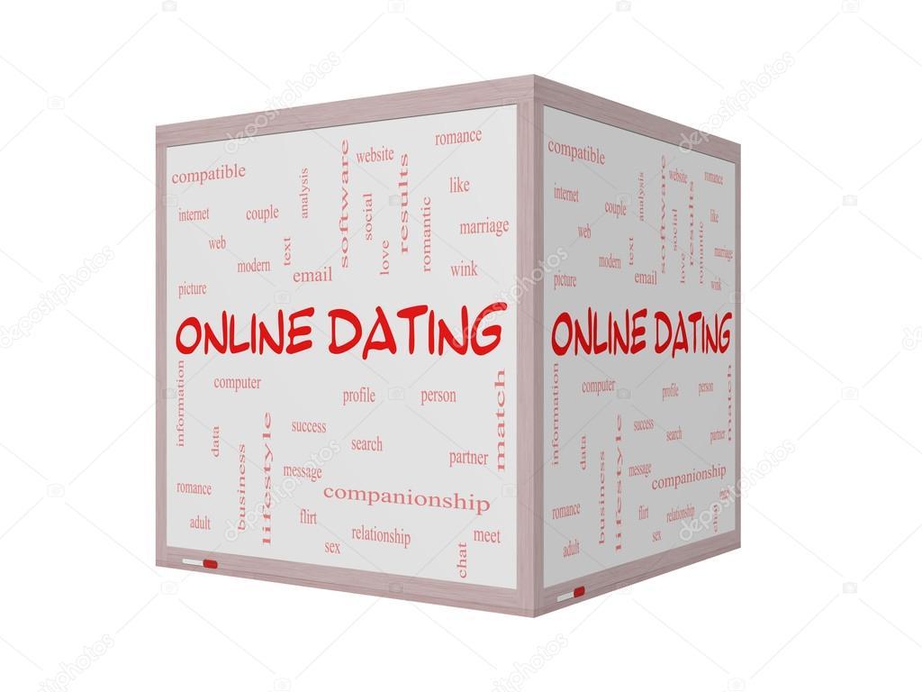La storia di Internet Dating