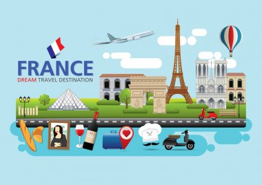 France Travel Destination, Symbols of France