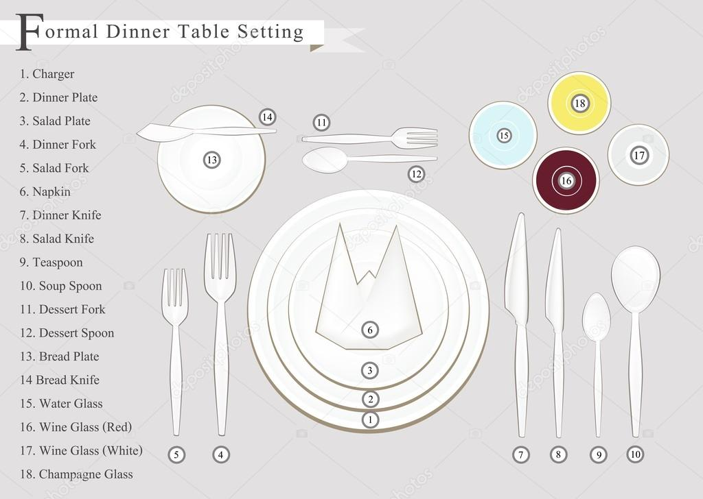 Formal Dinner Business Dinner or Formal Dinner Table Setting Preparing for Special Occasions. u2014 Vector by Iamnee  sc 1 st  Depositphotos & Detailed Illustration of Dinner Place Setting Diagram u2014 Stock Vector ...