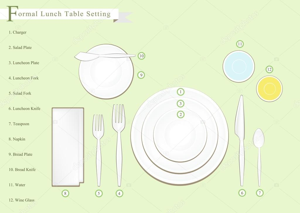 Detailed Illustration of Lunch Table Setting Diagram \u2014 Stock Vector #101351400 & Detailed Illustration of Lunch Table Setting Diagram \u2014 Stock Vector ...