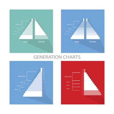 The Population Pyramids Graphs with Age Generation