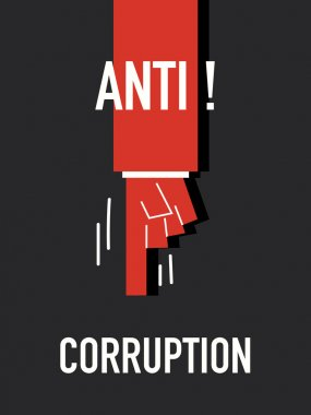 Words ANTI CORRUPTION