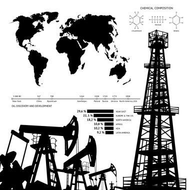 Oil infographics.