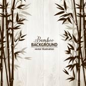 Bambus-Wald-Karte.