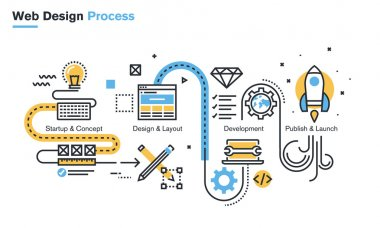 Flat line illustration of website design process from the idea through startup, design and development, quality assurance, optimization, to publishing and launch.