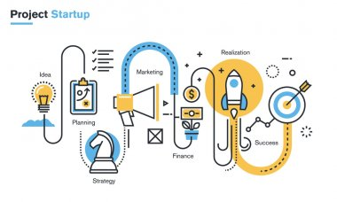 Flat line illustration of business project startup process, from idea through planning and strategy, marketing, finance, to realization and success.