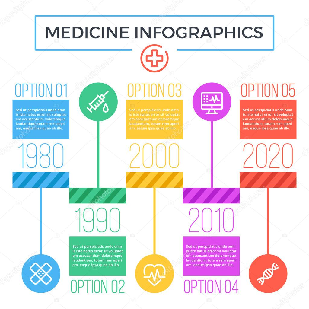 Timeline medicine infographics. Flat graphic design elements and ...